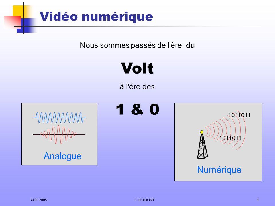 ACF 2005C DUMONT8 Nous sommes passés de l'ère du Volt à l'ère des 1 & 0 Analogue Numérique 1011011 Vidéo numérique