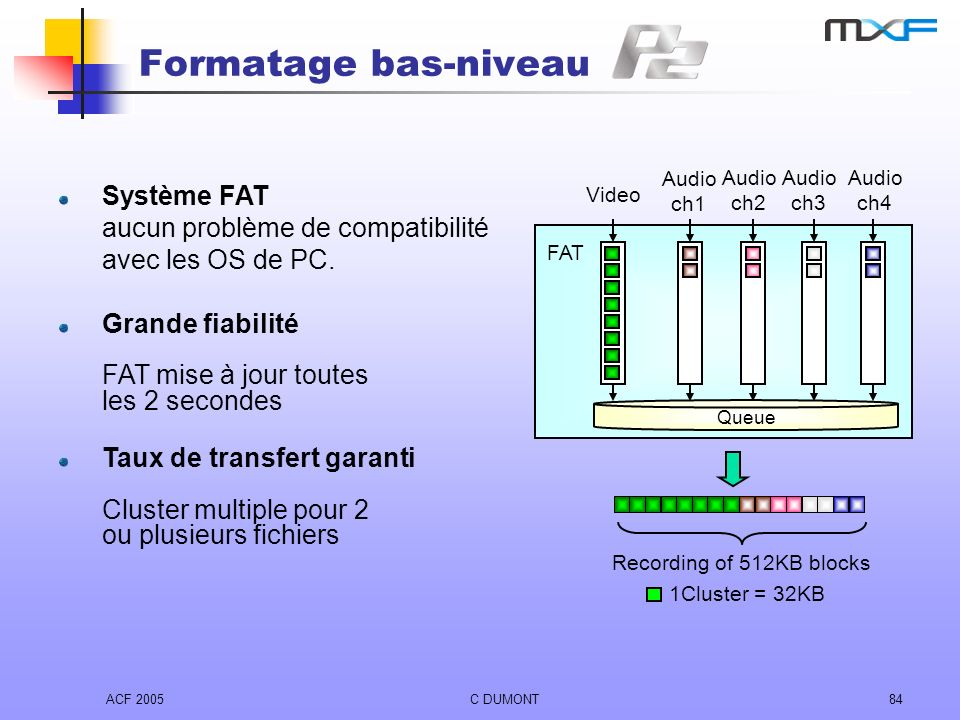 ACF 2005C DUMONT84 Formatage bas-niveau Video Audio ch1 Audio ch2 Audio ch3 FAT Queue 1Cluster = 32KB Recording of 512KB blocks Audio ch4 Système FAT