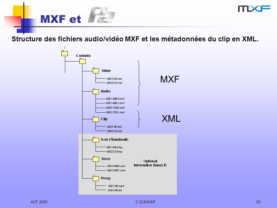 ACF 2005C DUMONT93 MXF et MXF XML Structure des fichiers audio/vidéo MXF et les métadonnées du clip en XML.