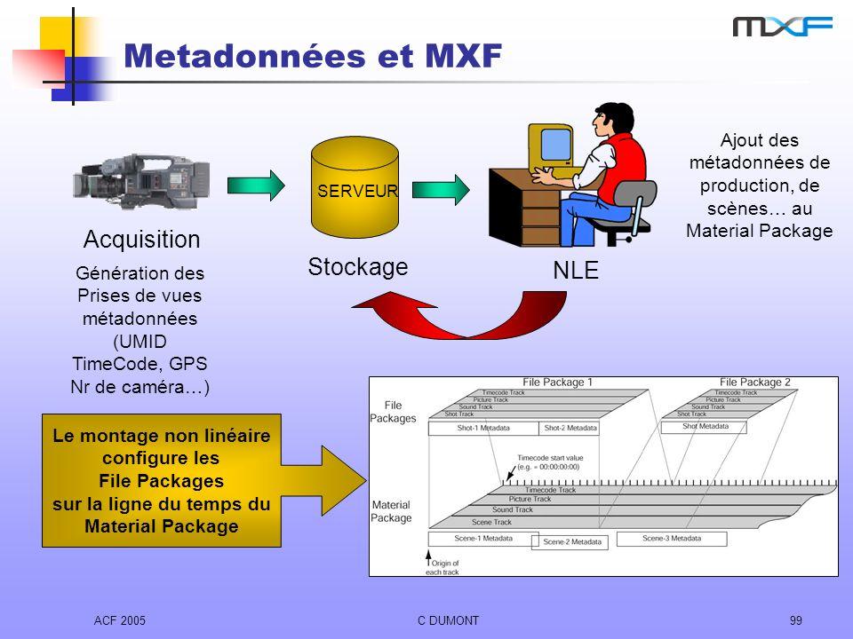 ACF 2005C DUMONT99 Metadonnées et MXF Acquisition Génération des Prises de vues métadonnées (UMID TimeCode, GPS Nr de caméra…) Stockage SERVEUR NLE Aj