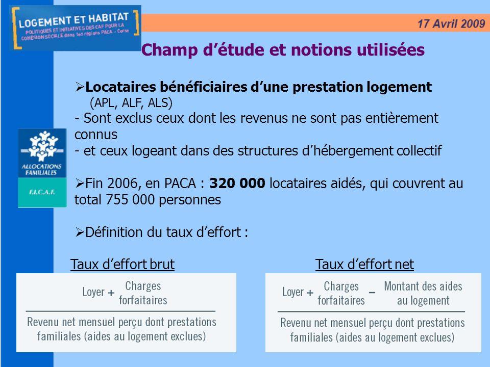 4 Champ détude et notions utilisées Locataires bénéficiaires dune prestation logement (APL, ALF, ALS) - Sont exclus ceux dont les revenus ne sont pas