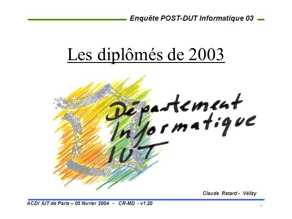 ACDI IUT de Paris – 05 février 2004 - CR-MD - v1.20 Enquête POST-DUT Informatique 03 1 Les diplômés de 2003 Claude Ratard - Vélizy