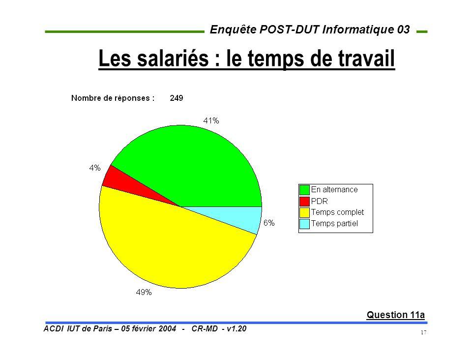 ACDI IUT de Paris – 05 février 2004 - CR-MD - v1.20 Enquête POST-DUT Informatique 03 17 Les salariés : le temps de travail Question 11a