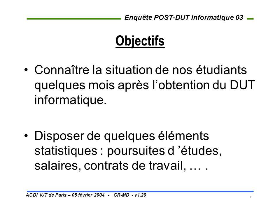 ACDI IUT de Paris – 05 février 2004 - CR-MD - v1.20 Enquête POST-DUT Informatique 03 2 Objectifs Connaître la situation de nos étudiants quelques mois après lobtention du DUT informatique.