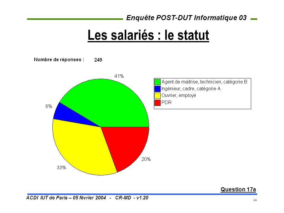 ACDI IUT de Paris – 05 février 2004 - CR-MD - v1.20 Enquête POST-DUT Informatique 03 24 Les salariés : le statut Question 17a