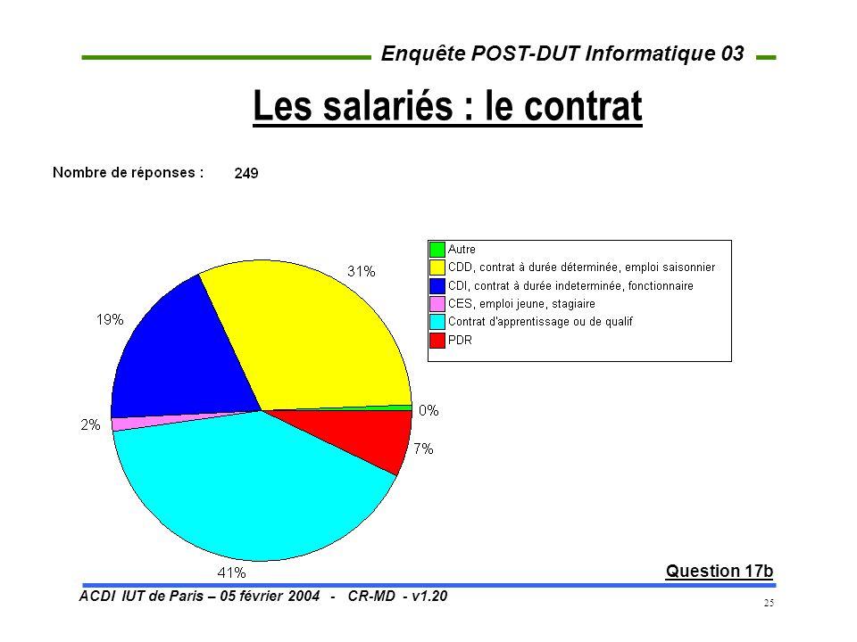 ACDI IUT de Paris – 05 février 2004 - CR-MD - v1.20 Enquête POST-DUT Informatique 03 25 Les salariés : le contrat Question 17b
