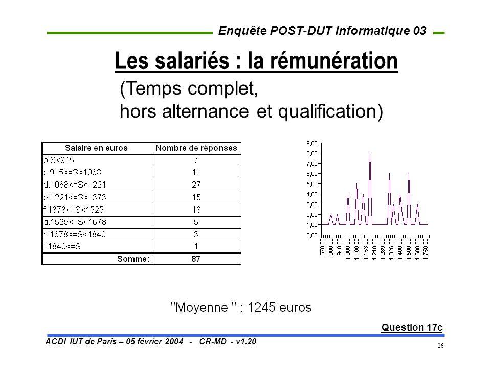 ACDI IUT de Paris – 05 février 2004 - CR-MD - v1.20 Enquête POST-DUT Informatique 03 26 Les salariés : la rémunération (Temps complet, hors alternance