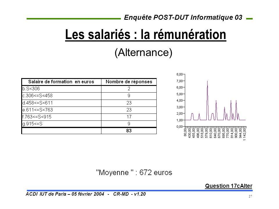 ACDI IUT de Paris – 05 février 2004 - CR-MD - v1.20 Enquête POST-DUT Informatique 03 27 Les salariés : la rémunération (Alternance) Question 17cAlter