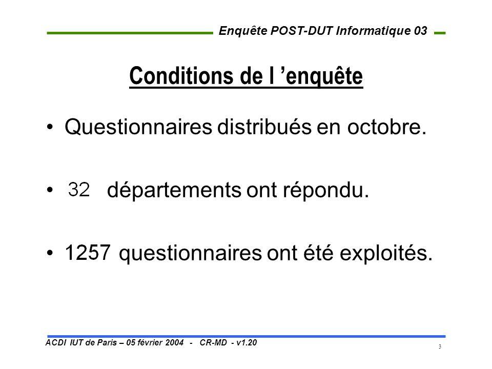 ACDI IUT de Paris – 05 février 2004 - CR-MD - v1.20 Enquête POST-DUT Informatique 03 3 Conditions de l enquête Questionnaires distribués en octobre. 0