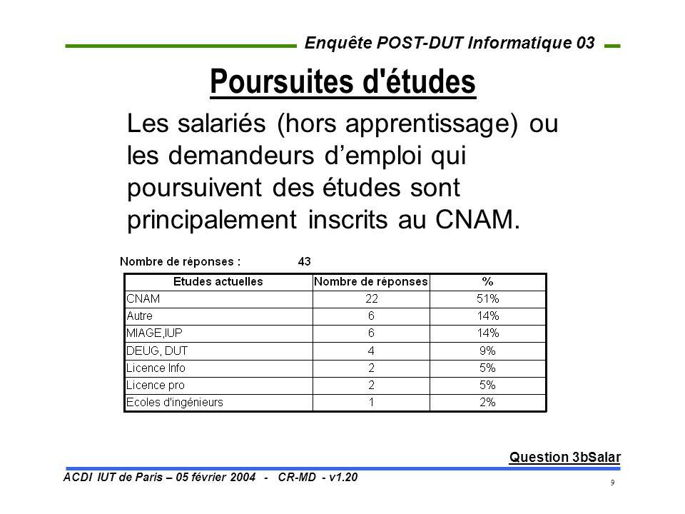 ACDI IUT de Paris – 05 février 2004 - CR-MD - v1.20 Enquête POST-DUT Informatique 03 9 Poursuites d études Question 3bSalar Les salariés (hors apprentissage) ou les demandeurs demploi qui poursuivent des études sont principalement inscrits au CNAM.