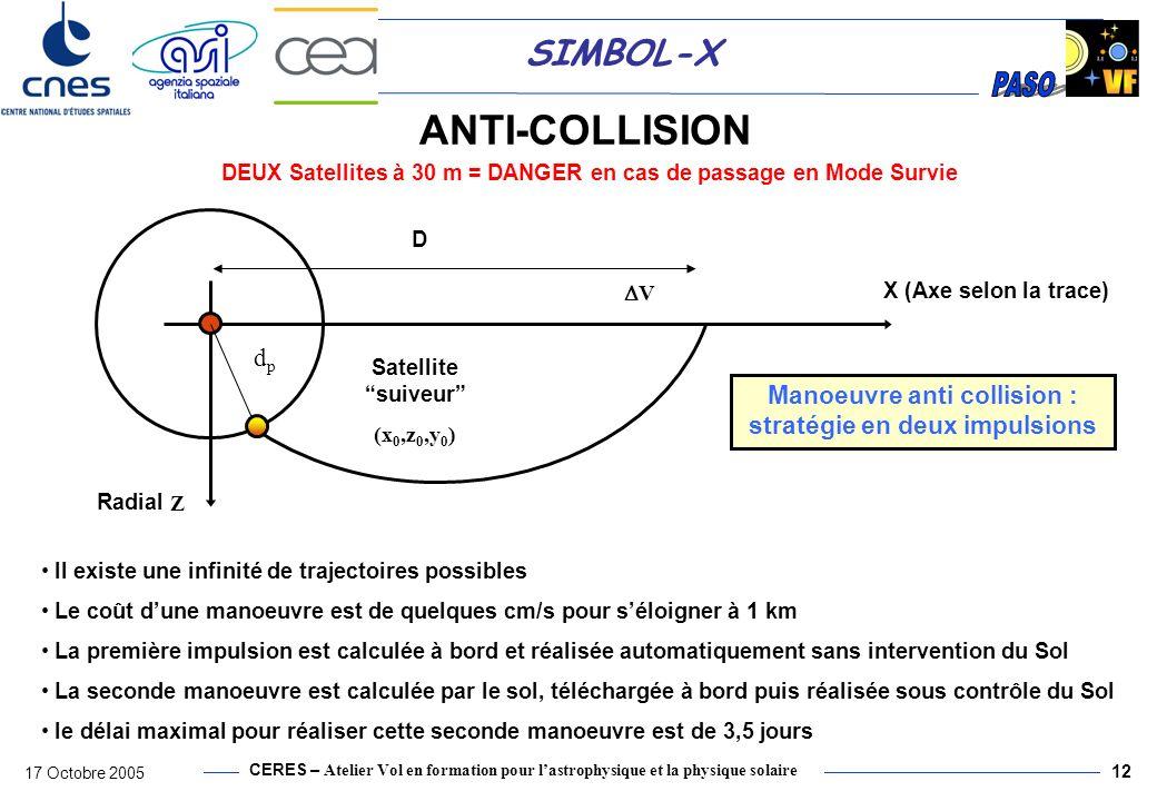 CERES – Atelier Vol en formation pour lastrophysique et la physique solaire 17 Octobre 2005 12 SIMBOL-X Manoeuvre anti collision : stratégie en deux i