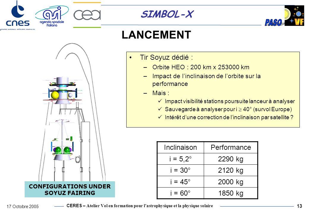 CERES – Atelier Vol en formation pour lastrophysique et la physique solaire 17 Octobre 2005 13 SIMBOL-X CONFIGURATIONS UNDER SOYUZ FAIRING Tir Soyuz d