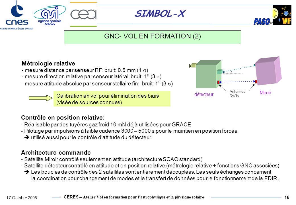 CERES – Atelier Vol en formation pour lastrophysique et la physique solaire 17 Octobre 2005 16 SIMBOL-X Métrologie relative - mesure distance par sens