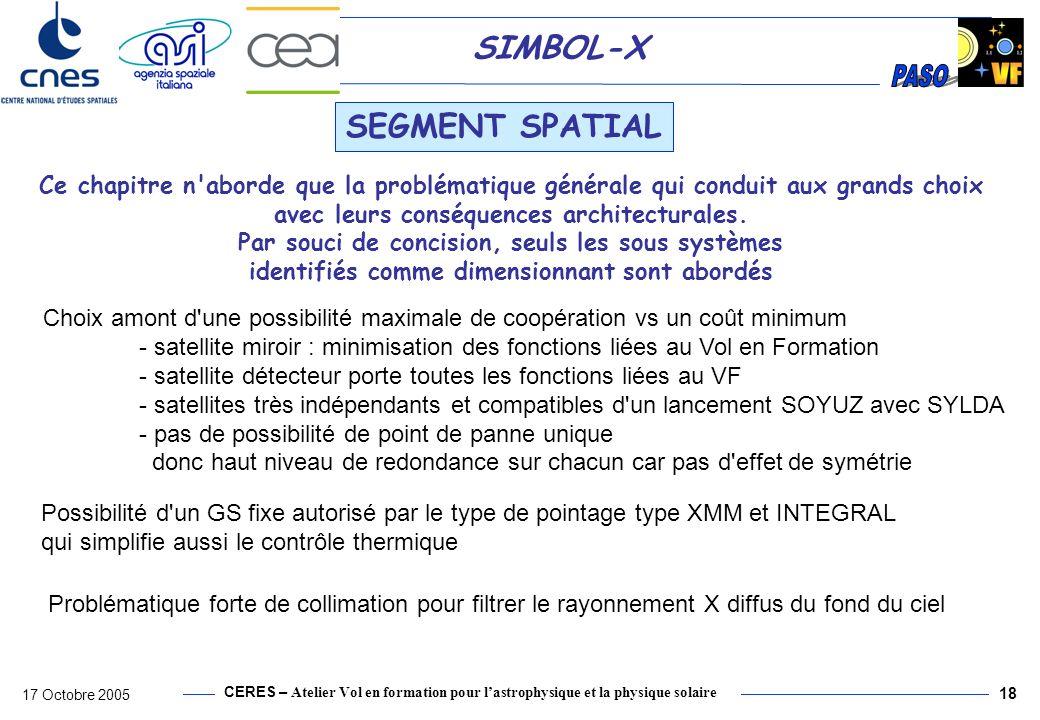 CERES – Atelier Vol en formation pour lastrophysique et la physique solaire 17 Octobre 2005 18 SIMBOL-X SEGMENT SPATIAL Ce chapitre n'aborde que la pr