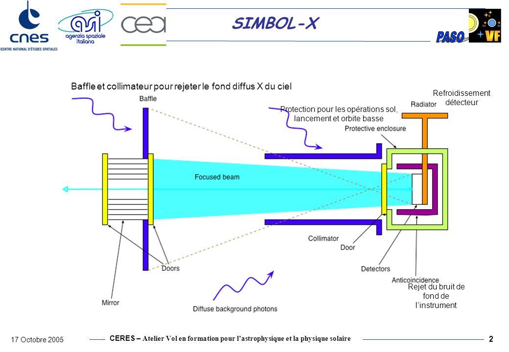 CERES – Atelier Vol en formation pour lastrophysique et la physique solaire 17 Octobre 2005 2 SIMBOL-X Baffle et collimateur pour rejeter le fond diff