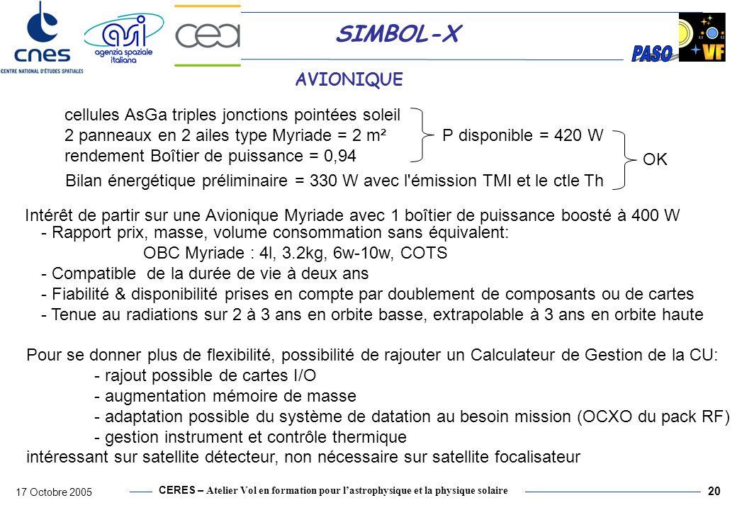 CERES – Atelier Vol en formation pour lastrophysique et la physique solaire 17 Octobre 2005 20 SIMBOL-X cellules AsGa triples jonctions pointées solei