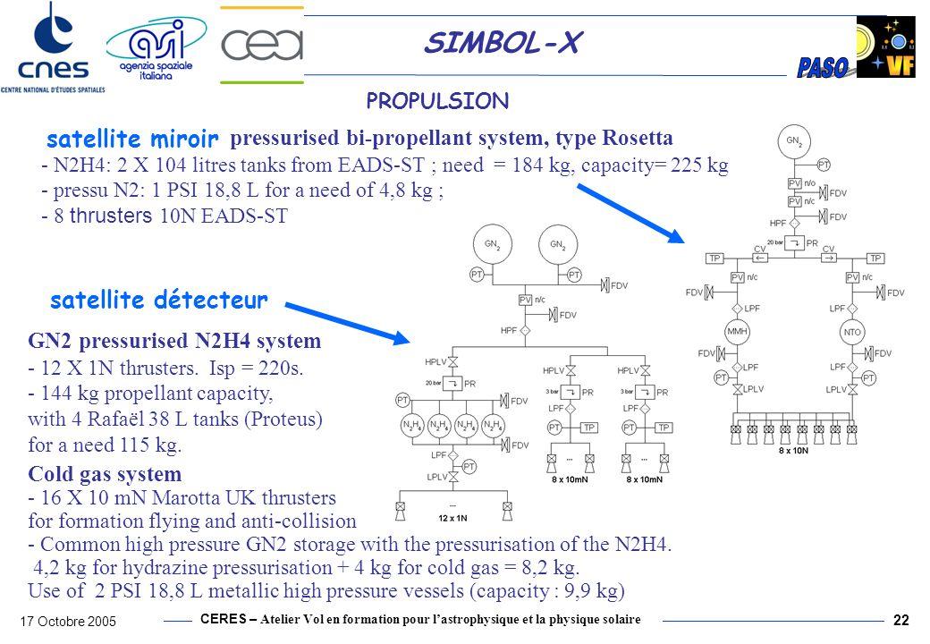 CERES – Atelier Vol en formation pour lastrophysique et la physique solaire 17 Octobre 2005 22 SIMBOL-X PROPULSION pressurised bi-propellant system, t