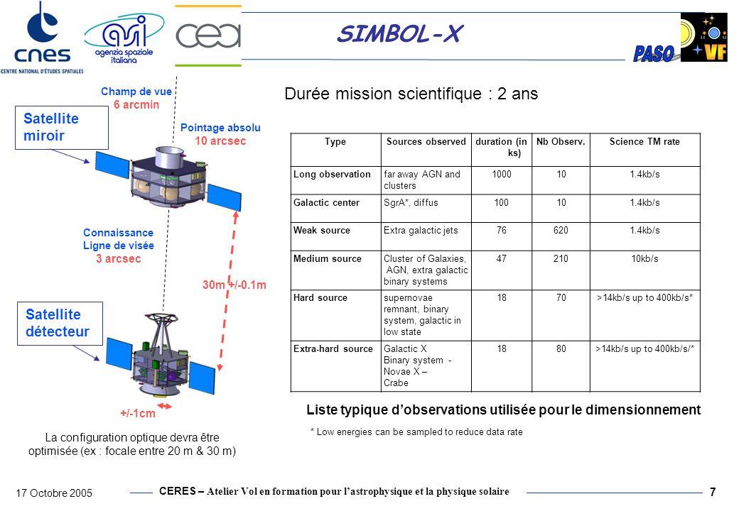 CERES – Atelier Vol en formation pour lastrophysique et la physique solaire 17 Octobre 2005 7 SIMBOL-X Satellite miroir Satellite détecteur Champ de v