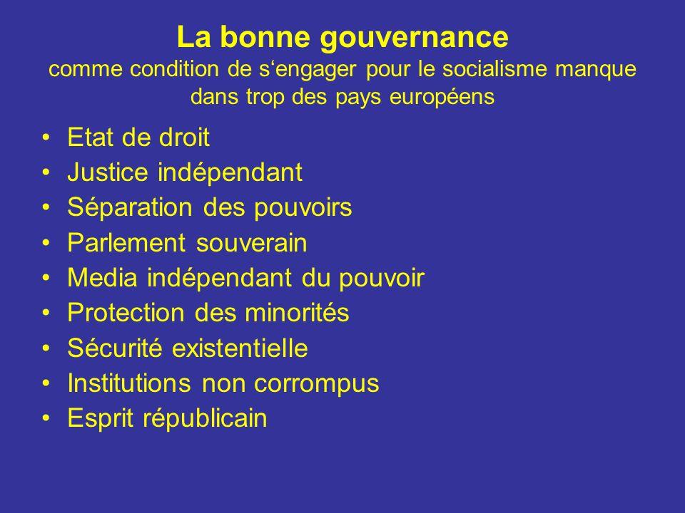 Les grands défis politiques des socialistes européens Résister à la banalisation de la démocratie Reconstruire la souveraineté populaire sur le niveau transnational Refonder le pouvoir démocratique vis-à- vis des marchés Entrer dans un vrai processus constitutionnel européen