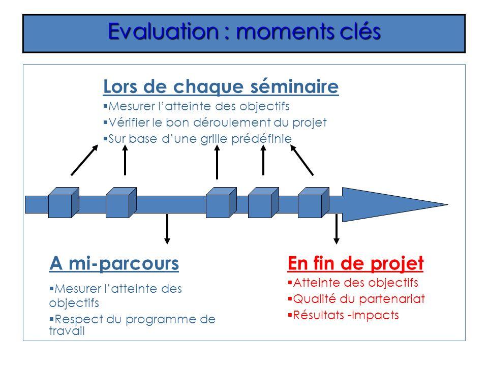 Evaluation : moments clés Lors de chaque séminaire Mesurer latteinte des objectifs Vérifier le bon déroulement du projet Sur base dune grille prédéfin