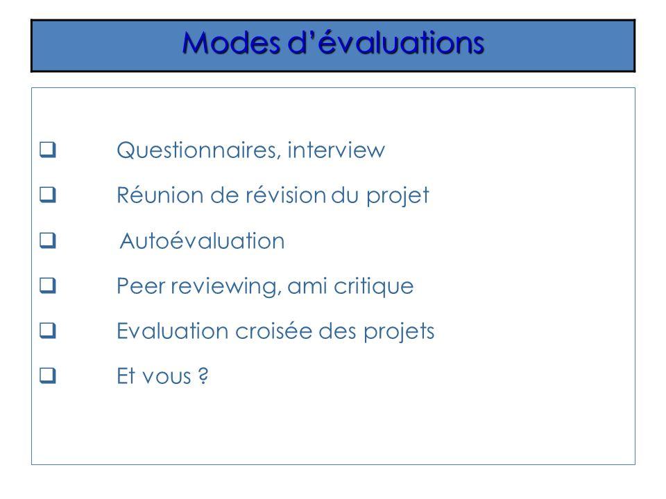 Questionnaires, interview Réunion de révision du projet Autoévaluation Peer reviewing, ami critique Evaluation croisée des projets Et vous ? Modes dév