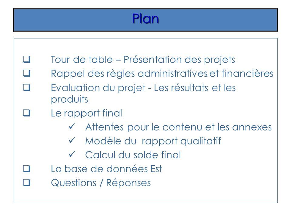 Tour de table – Présentation des projets Rappel des règles administratives et financières Evaluation du projet - Les résultats et les produits Le rapp