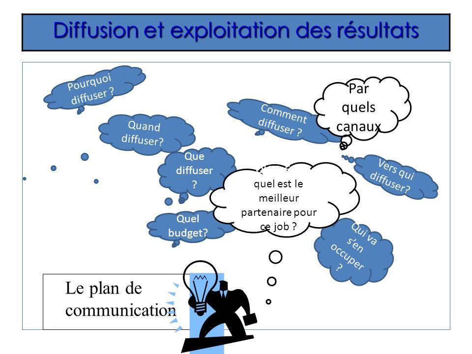 Diffusion et exploitation des résultats Le plan de communication Que diffuser ? Vers qui diffuser? Comment diffuser ? Quand diffuser? Pourquoi diffuse