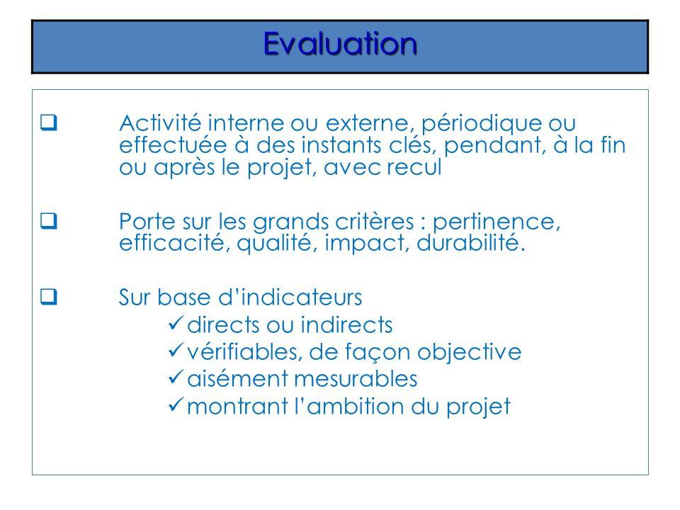 Activité interne ou externe, périodique ou effectuée à des instants clés, pendant, à la fin ou après le projet, avec recul Porte sur les grands critères : pertinence, efficacité, qualité, impact, durabilité.
