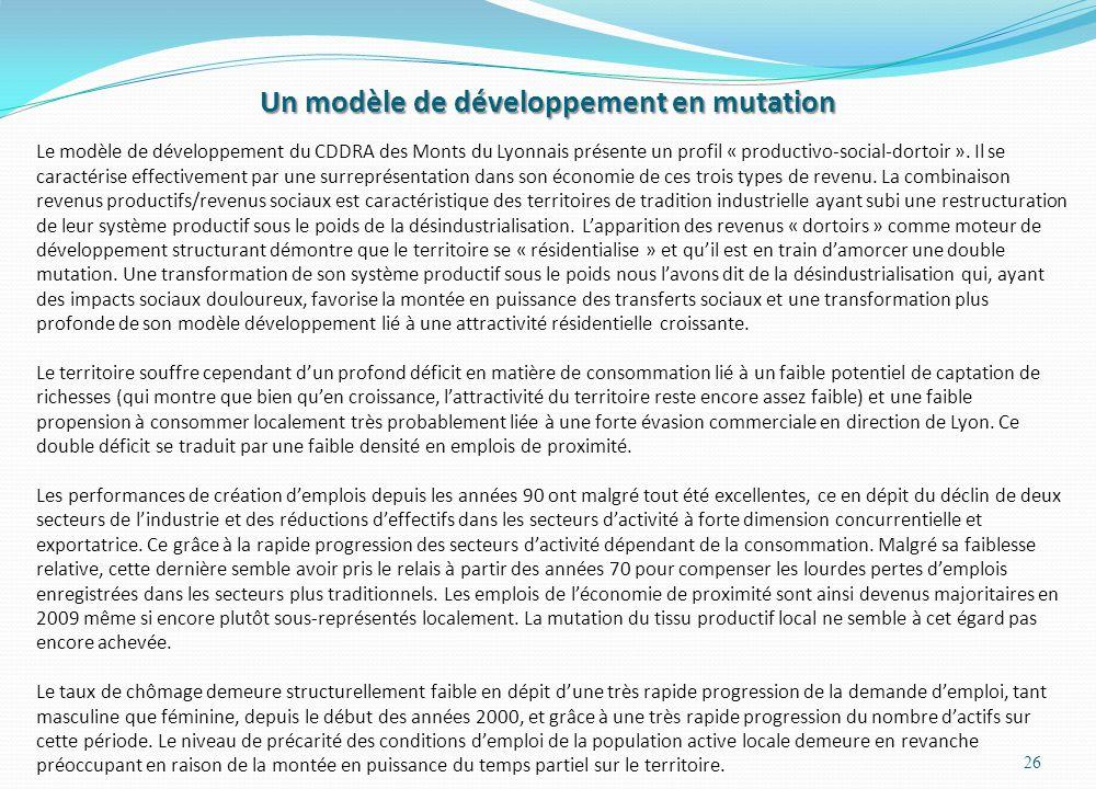 Un modèle de développement en mutation Le modèle de développement du CDDRA des Monts du Lyonnais présente un profil « productivo-social-dortoir ».