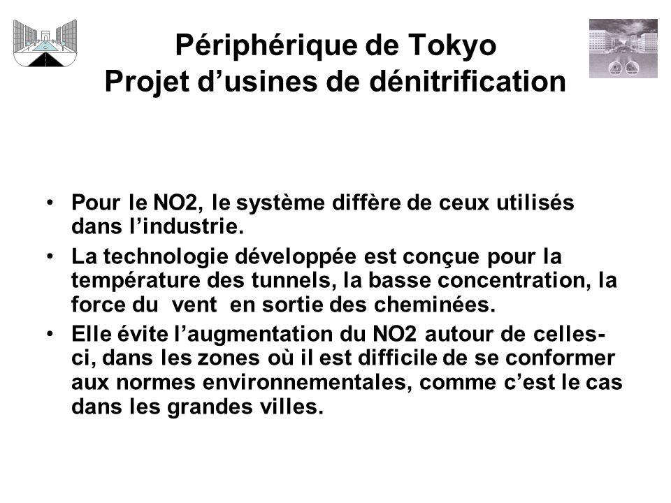 Périphérique de Tokyo Projet dusines de dénitrification Pour le NO2, le système diffère de ceux utilisés dans lindustrie.