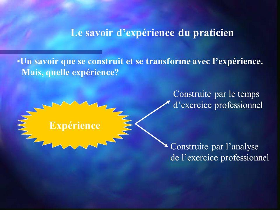 Le savoir dexpérience du praticien Un savoir que se construit et se transforme avec lexpérience.