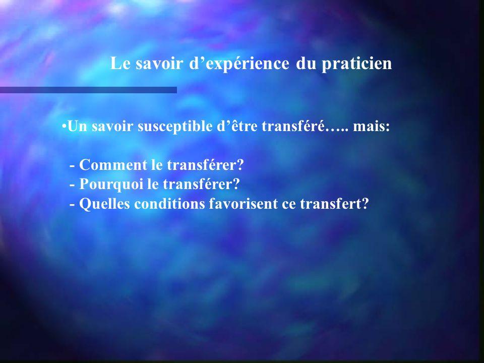 Le savoir dexpérience du praticien Un savoir susceptible dêtre transféré…..