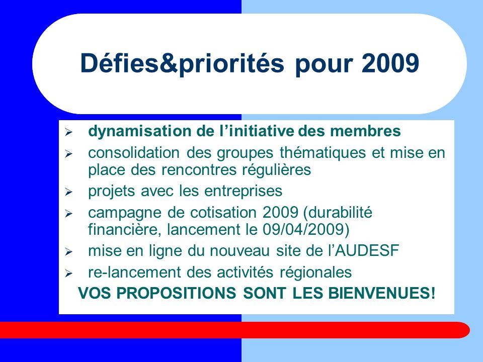 Défies&priorités pour 2009 dynamisation de linitiative des membres consolidation des groupes thématiques et mise en place des rencontres régulières pr
