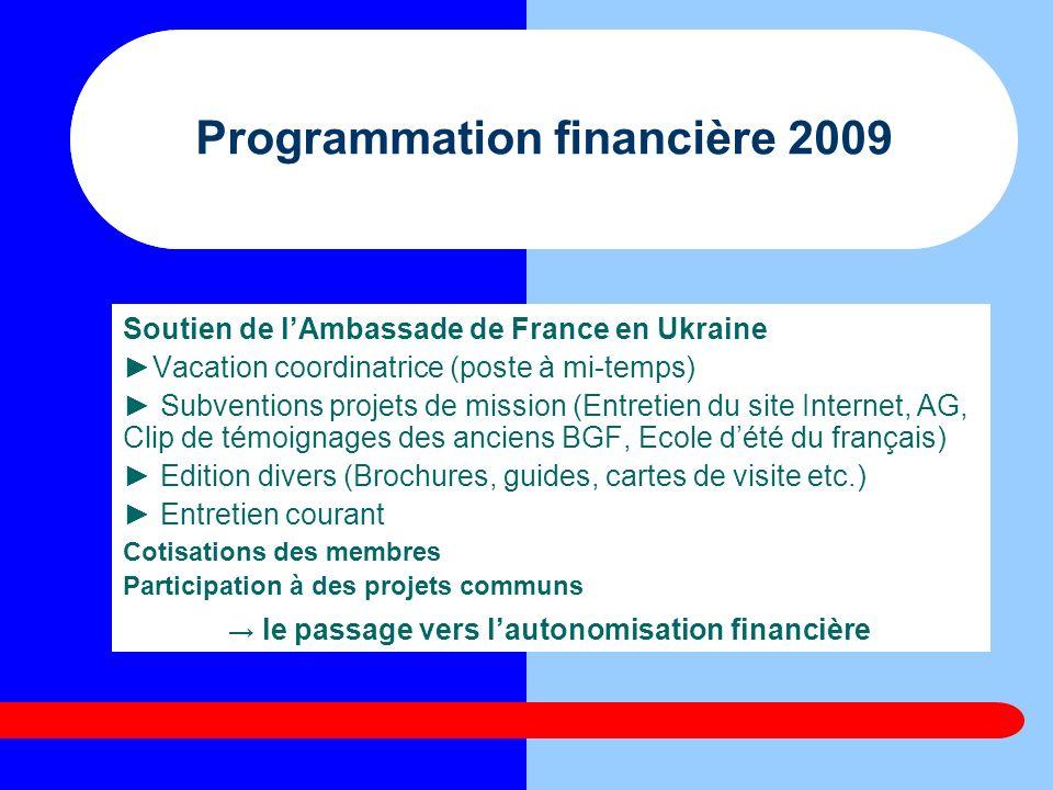 Programmation financière 2009 Soutien de lAmbassade de France en Ukraine Vacation coordinatrice (poste à mi-temps) Subventions projets de mission (Ent
