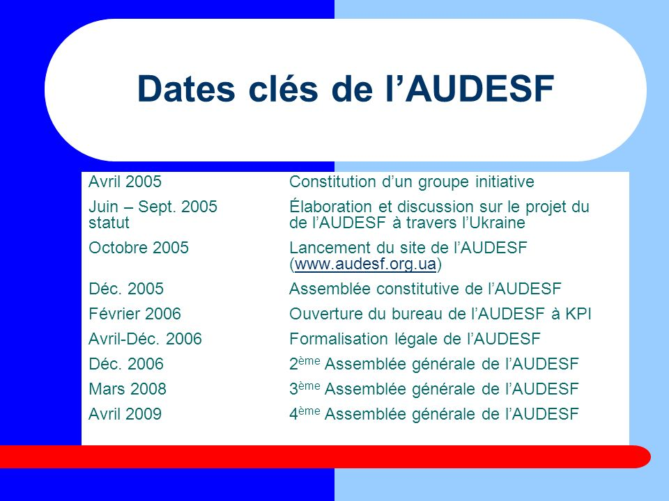 Dates clés de lАUDESF Avril 2005 Constitution dun groupe initiative Juin – Sept.