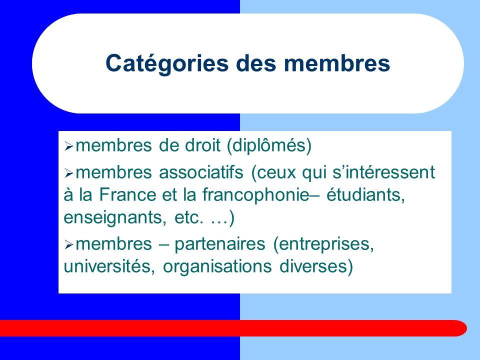 Catégories des membres membres de droit (diplômés) membres associatifs (ceux qui sintéressent à la France et la francophonie– étudiants, enseignants,