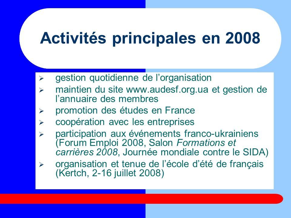 Activités principales en 2008 gestion quotidienne de lorganisation maintien du site www.audesf.org.ua et gestion de lannuaire des membres promotion de