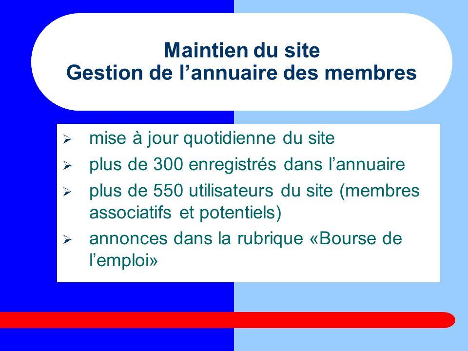 Maintien du site Gestion de lannuaire des membres mise à jour quotidienne du site plus de 300 enregistrés dans lannuaire plus de 550 utilisateurs du s