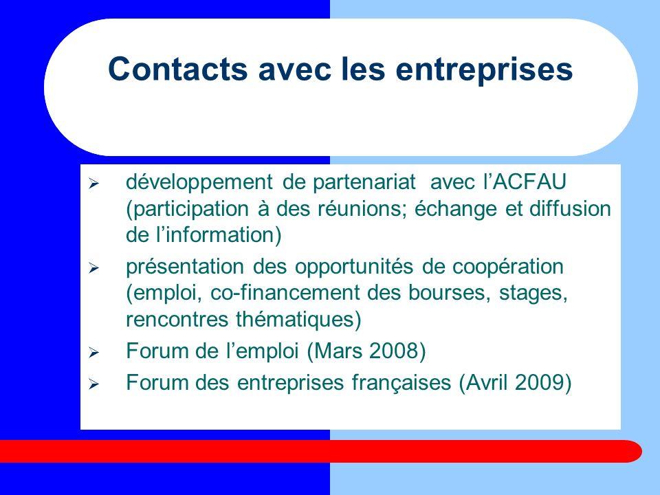 Contacts avec les entreprises développement de partenariat avec lACFAU (participation à des réunions; échange et diffusion de linformation) présentati