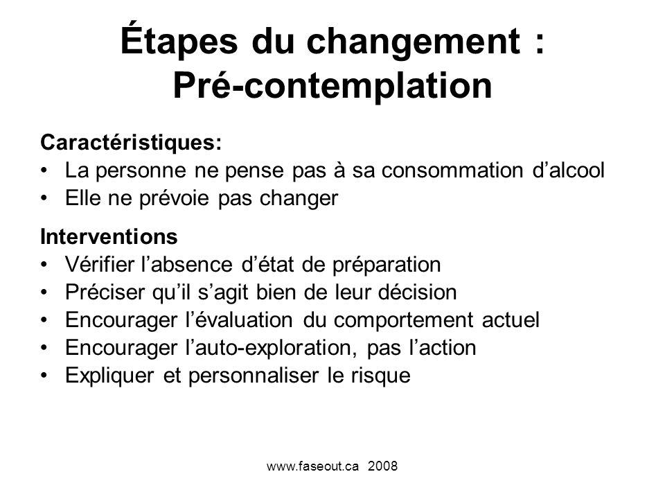 www.faseout.ca 2008 Étapes du changement : Pré-contemplation Caractéristiques: La personne ne pense pas à sa consommation dalcool Elle ne prévoie pas