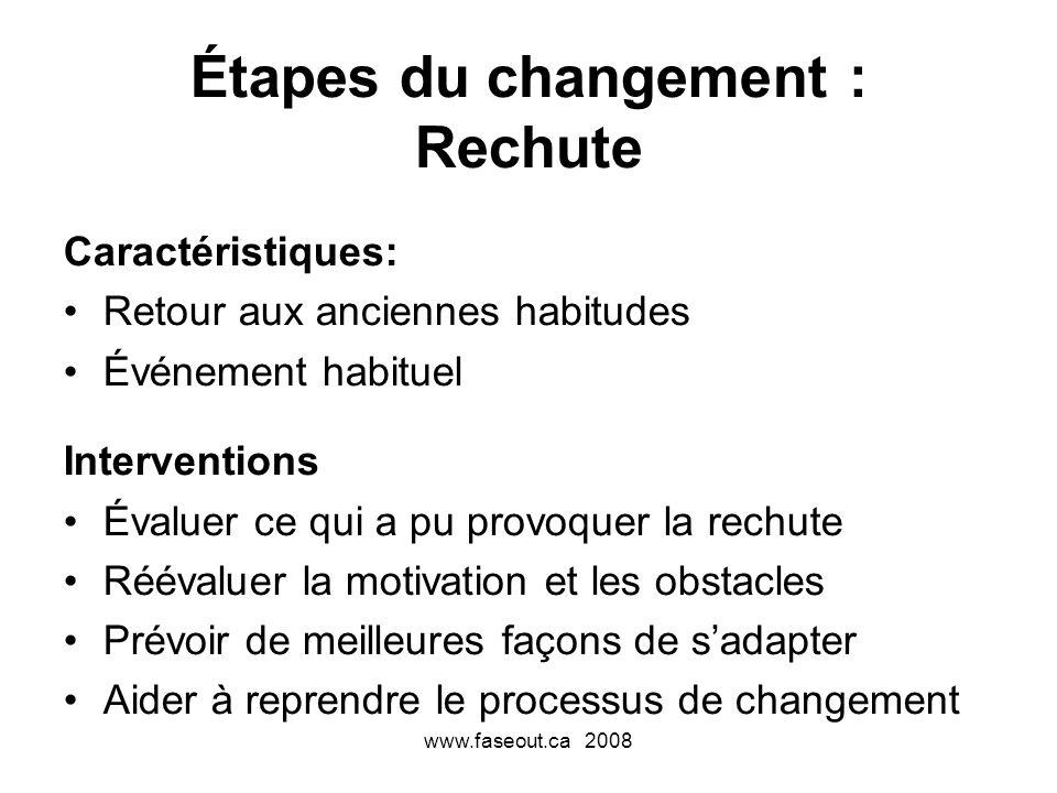 www.faseout.ca 2008 Étapes du changement : Rechute Caractéristiques: Retour aux anciennes habitudes Événement habituel Interventions Évaluer ce qui a