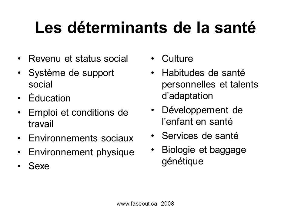 www.faseout.ca 2008 Les déterminants de la santé Revenu et status social Système de support social Éducation Emploi et conditions de travail Environne