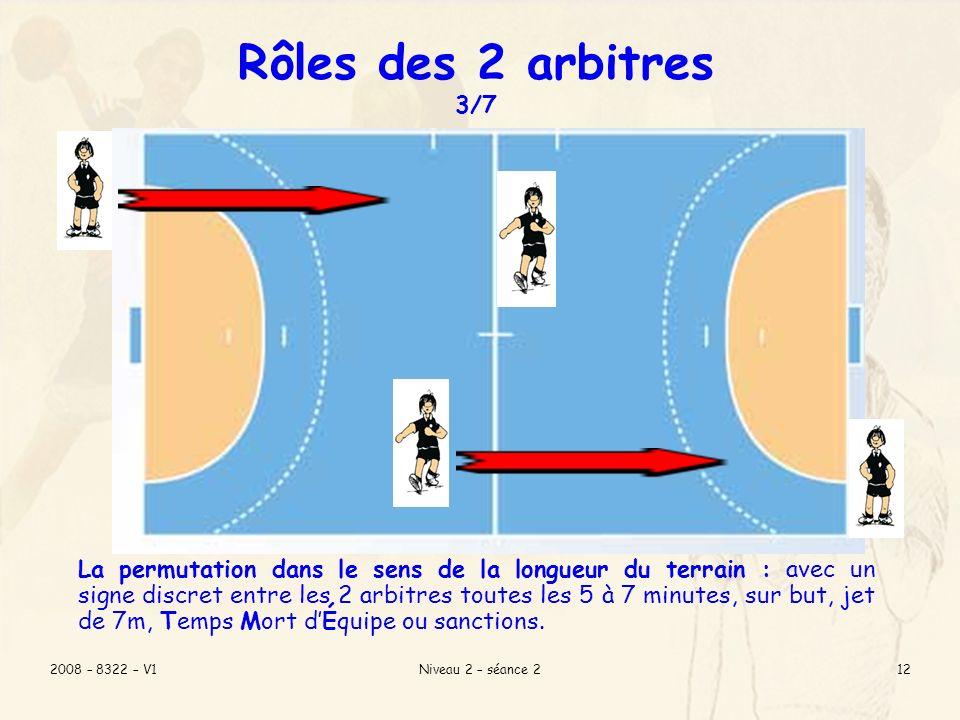 2008 – 8322 – V1Niveau 2 – séance 211 Arbitre de champ Arbitre de but Les secteurs de « surveillance » de chacun Rôles des 2 arbitres 2/7