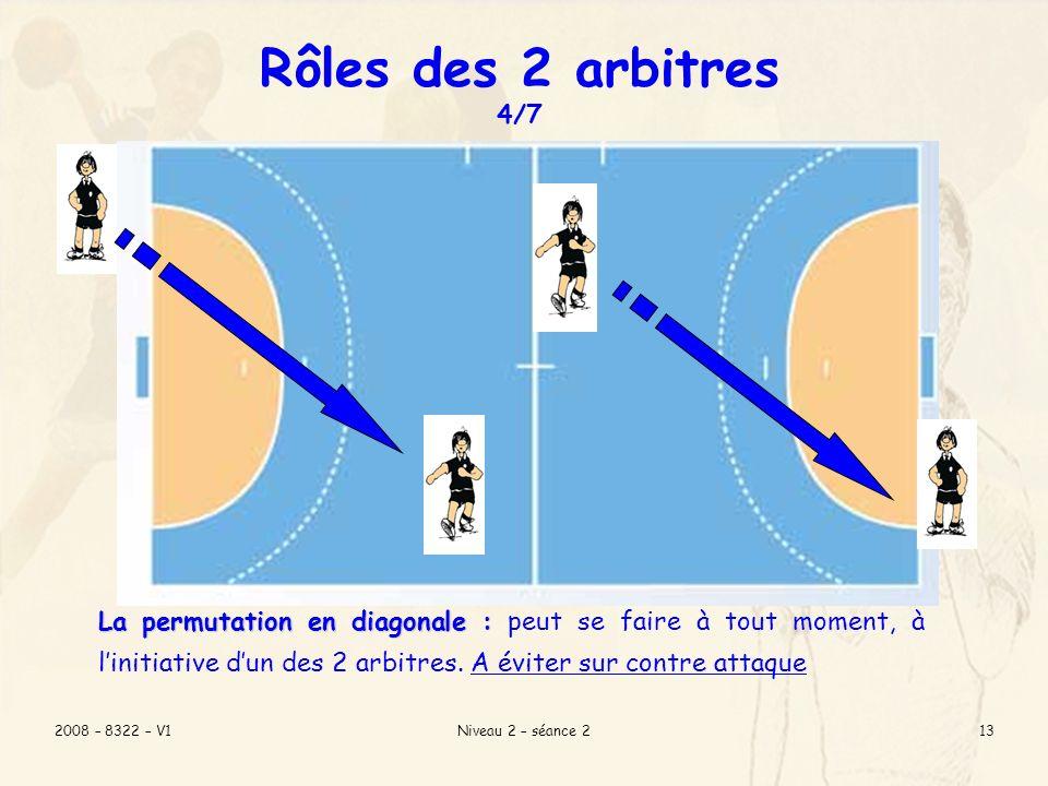 2008 – 8322 – V1Niveau 2 – séance 212 La permutation dans le sens de la longueur du terrain : avec un signe discret entre les 2 arbitres toutes les 5