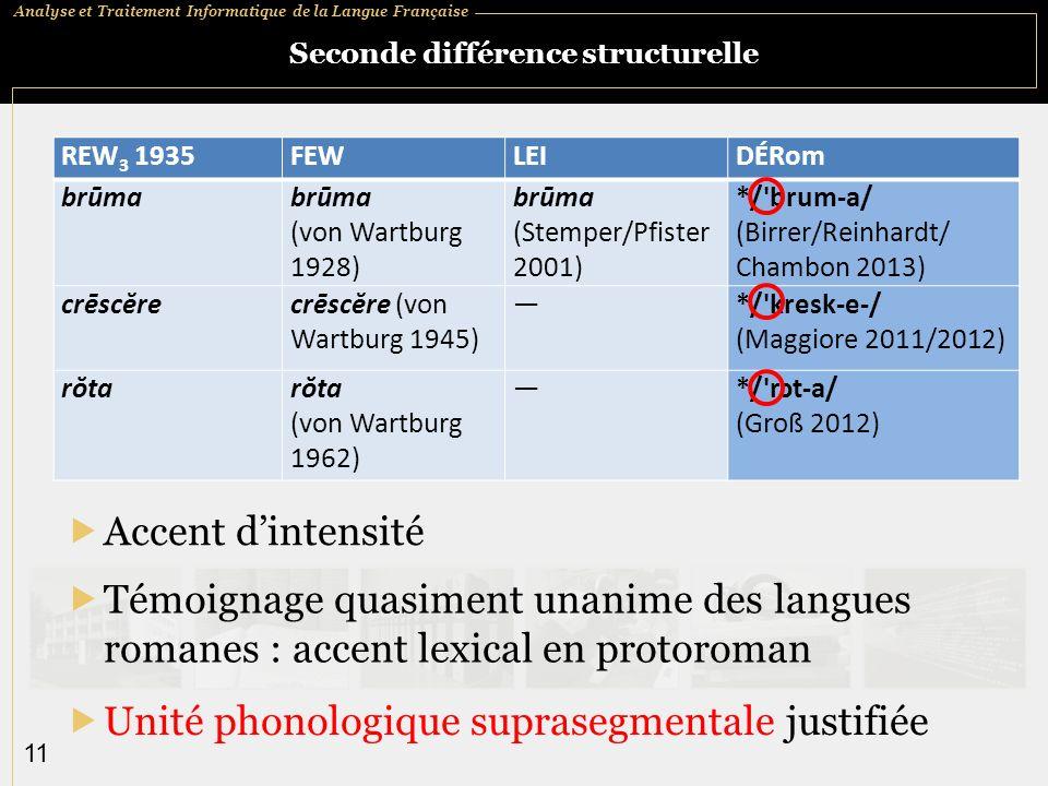 Analyse et Traitement Informatique de la Langue Française 11 Seconde différence structurelle Accent dintensité REW 3 1935FEWLEIDÉRom brūma (von Wartburg 1928) brūma (Stemper/Pfister 2001) */ brum a/ (Birrer/Reinhardt/ Chambon 2013) crēscĕrecrēscĕre (von Wartburg 1945) */ kresk e / (Maggiore 2011/2012) rŏta (von Wartburg 1962) */ rɔt a/ (Groß 2012) Témoignage quasiment unanime des langues romanes : accent lexical en protoroman Unité phonologique suprasegmentale justifiée