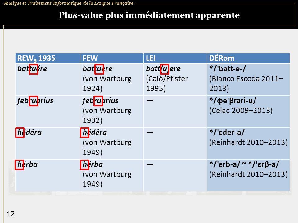 Analyse et Traitement Informatique de la Langue Française 12 Plus-value plus immédiatement apparente REW 3 1935FEWLEIDÉRom battuĕrebattuere (von Wartburg 1924) batt(u)ere (Calò/Pfister 1995) */ batt e / (Blanco Escoda 2011– 2013) februarius (von Wartburg 1932) */ɸe βrari u/ (Celac 2009–2013) hĕdĕra (von Wartburg 1949) */ ɛder a/ (Reinhardt 2010–2013) hĕrba (von Wartburg 1949) */ εrb a/ ~ */ εrβ a/ (Reinhardt 2010–2013)