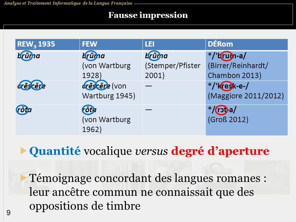 Analyse et Traitement Informatique de la Langue Française 9 Fausse impression Quantité vocalique versus degré daperture REW 3 1935FEWLEIDÉRom brūma (von Wartburg 1928) brūma (Stemper/Pfister 2001) */ brum a/ (Birrer/Reinhardt/ Chambon 2013) crēscĕrecrēscĕre (von Wartburg 1945) */ kresk e / (Maggiore 2011/2012) rŏta (von Wartburg 1962) */ rɔt a/ (Groß 2012) Témoignage concordant des langues romanes : leur ancêtre commun ne connaissait que des oppositions de timbre