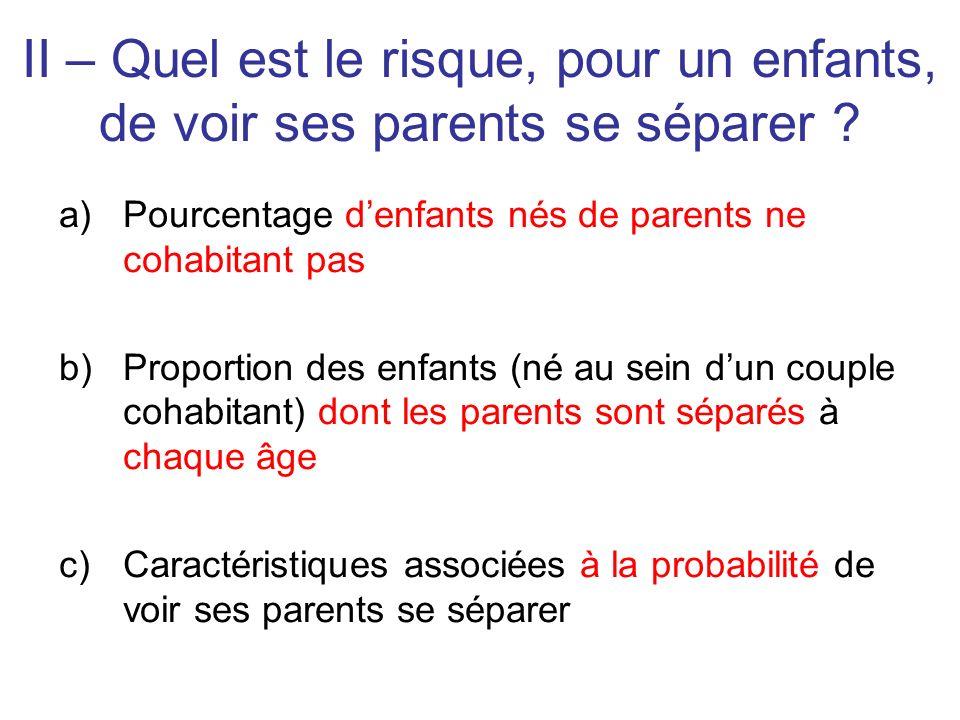 II – Quel est le risque, pour un enfants, de voir ses parents se séparer ? a)Pourcentage denfants nés de parents ne cohabitant pas b)Proportion des en