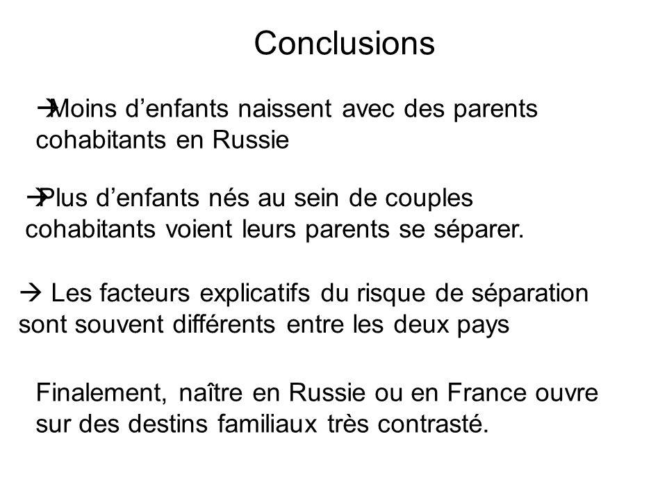 Conclusions Plus denfants nés au sein de couples cohabitants voient leurs parents se séparer. Les facteurs explicatifs du risque de séparation sont so