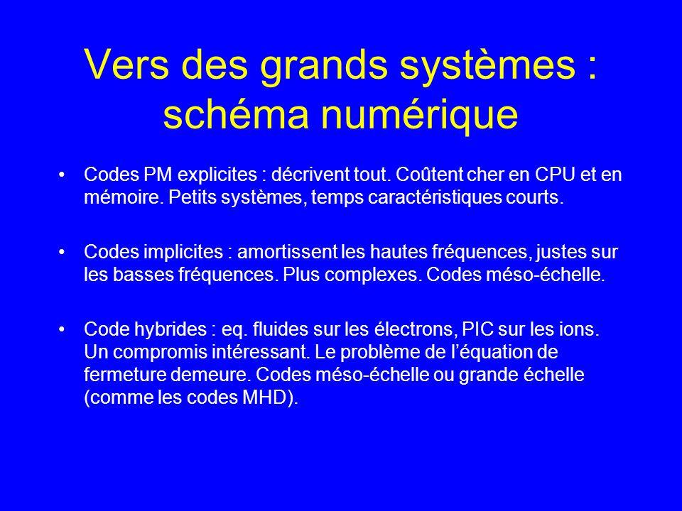 Vers des grands systèmes : schéma numérique Codes PM explicites : décrivent tout.